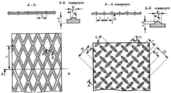 Лист стальной рифлёный - ГОСТ 8568-77